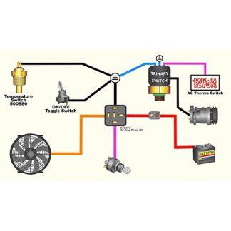 Elektrika i elektronika